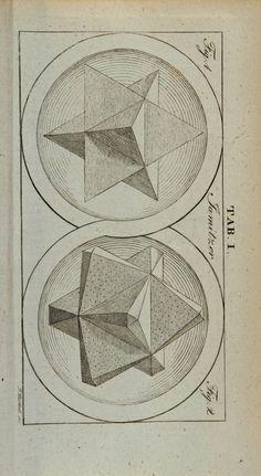 Carl Michael Marx | Geschichte der Crystallfunde (1825)