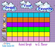 Graph with favorite spring animal