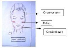 Tipos de Correcciones según la estructura de la cara.   Tips de Belleza