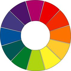 Color Theory in Web Design 1 Basic Principles of Color Theory in Web Design