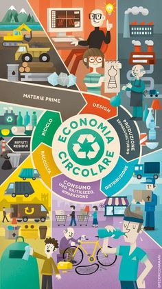 Illustration about Circular Economy realized for the popoular italian business magazine. Sharing Economy, Circular Economy, Information Design, Infographic Templates, Presentation Design, Graphic Design Inspiration, App Design, Behance, Branding