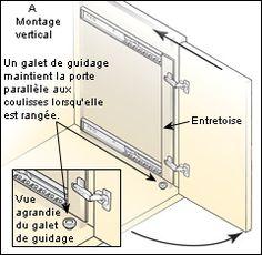 Quincaillerie pour porte escamotable - Quincaillerie