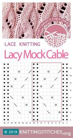 Lacy Mock Cable Knitting Stitch Pattern. Knitting Chart. Lace Chart.