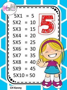 image Teaching Methods, Teaching Activities, Teaching Math, Math Helper, Math Charts, Teaching Manners, Math Work, Primary Maths, 2nd Grade Math