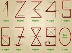 arabic numbers and angles - Google Search