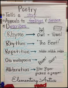Poetry anchor chart to fill in when teaching poetry. Use as an interactive portion of the lesson. Poetry Anchor Chart, Writing Anchor Charts, Alliteration Anchor Chart, Teaching Poetry, Teaching Writing, Writing Rubrics, Paragraph Writing, Kindergarten Poetry, Writing Checklist