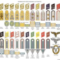 German Airforce Ranks
