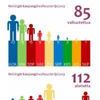 Untitled infographic by Tero Lehtinen - Infogram