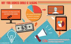 Want to know why your business website traffic is suffering? You're not blogging! There is so much statistical data that proves blogging for business increases your traffic and conversion rate! http://blog.smamarketing.net/6-reasons-blogging-for-business-is-a-must-infographic