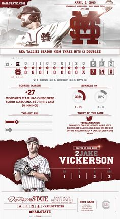 I believe this team info graphic is pretty impressive in how it is visually appealing. It would definitely catch my eye if I saw it on social media. Newspaper Layout, Newspaper Design, Mississippi State Baseball, Soccer Aid, Gfx Design, Soccer Photography, Sports Graphic Design, Football Design, Sports Graphics