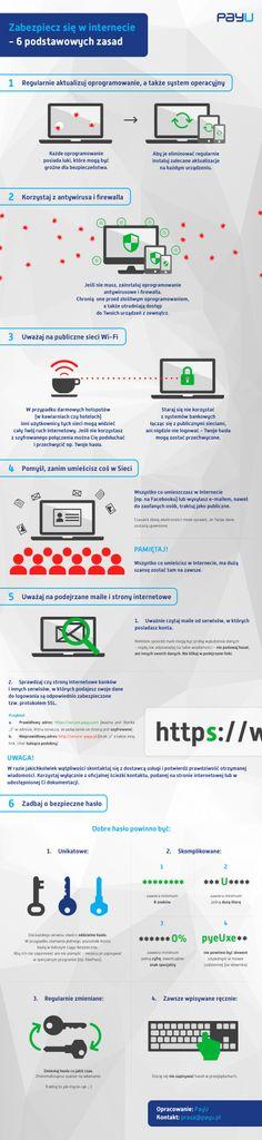 Jak się zabezpieczyć w internecie - 6 podstawowych zasad