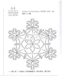 Znalezione obrazy dla zapytania crochet snowflakes free patterns