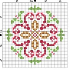 Cross Stitch Pillow, Cross Stitch Boards, Mini Cross Stitch, Cross Stitch Needles, Cross Stitch Alphabet, Cross Stitching, Cross Stitch Embroidery, Cross Stitch Designs, Cross Stitch Patterns