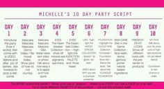 Michelle's 10 day party script - how to plan an online party