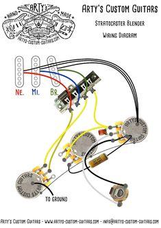 blender prewired kit stratocaster  strat wiring diagram