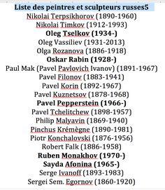 Liste des peintres et sculpteurs russes 5
