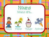 Nouns posters...noun, singular, plural, common, proper