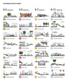 PENG ARCHITECT - Child-friendly Public Space 04 - 兒童活動   Flickr #landscapearchitecture