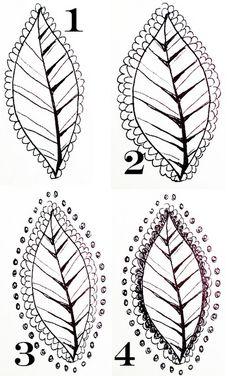 Doodling / Zentangle : idée de feuille