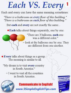'Each' vs 'Every'