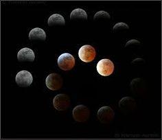 """http://es.wikipedia.org/wiki/Calendario_lunar  CALENDARIO LUNAR ''...El """"mes lunar"""" siempre fue utilizado por los seres humanos para calcular ciertas regularidades en la Naturaleza, como el ciclo sexual de las mujeres o las mareas''"""