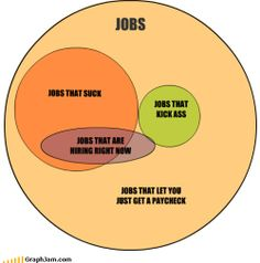 Jobs -- too true