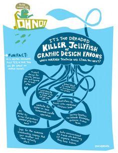 The Dreaded Killer Jellyfish of Graphic Design Favours (Image: http://natetharp.com/2009/12/21/graphic-design-favors)