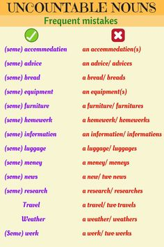 Typical mistakes in the use of uncountable nouns you should know.