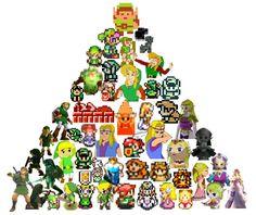 The Evolution of The Legend of Zelda