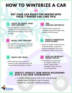 """If you've been wondering """"how do I prepare my car for winter?"""" our simple printable checklist will show you how to winterize a car in 7 steps. Family Emergency Binder, Car Checklist, Car Facts, Car Care Tips, Winter Car, Car Essentials, Useful Life Hacks, Car Cleaning, Life Savers"""