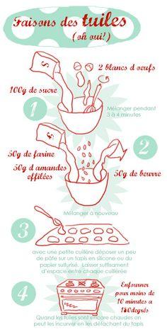 Faisons des Tuiles (oh oui!) : j'adore ces petites tuiles légères aux amandes !