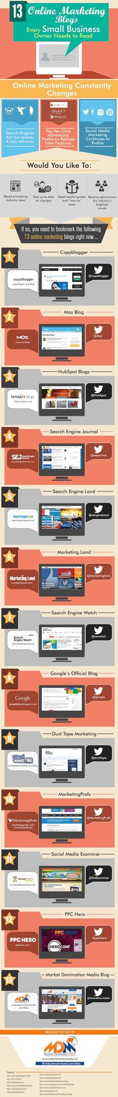 13 Online Marketing Blogs You Should be Reading (Infographic)