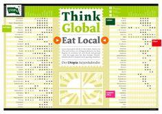 Saisonkalender als Poster, global denken, regional kaufen!