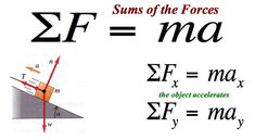 five forces of physics  | Is the system in Equilibrium or is there an acceleration?