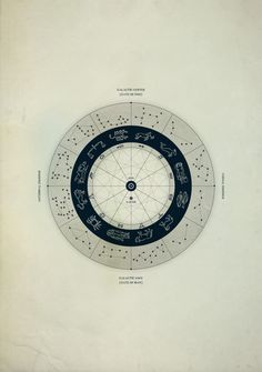 Cartography and exploration of the cosmic terra incognita. Zodiac. <3