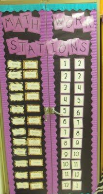 Math Work Stations Display