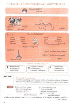 Romanian Language, Student, Homework, Languages, Homeschooling, David, Baby, Grammar, Idioms