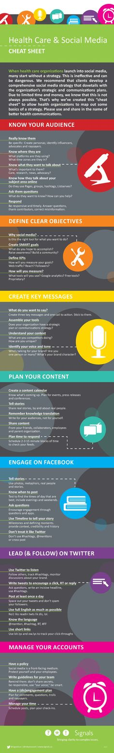 Social-Media-and-health-care_infographic1