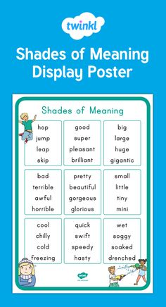 Shades of Meaning Synonym Display Poster - Use this lovely display poster in your classroom for students to reference and choose just the right word for their writing - Twinkl Teaching Vocabulary, Vocabulary Building, Teaching Language Arts, Vocabulary Activities, Class Activities, Teaching Resources, Phonics Reading, Teaching Reading, Fun Learning