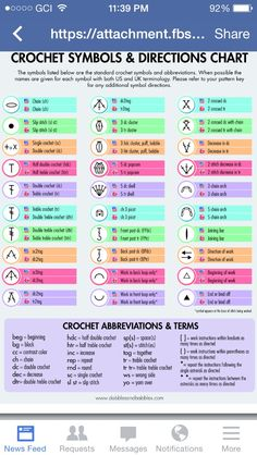 crochet symbol and directions chart