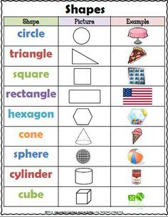 Geometry Posters- Freebie! Teacher's Take-Out