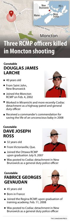 The Chronicle Herald Canadian History, O Canada, New Brunswick, 40 Years Old, Local News, Nova Scotia, Police, June, Strong
