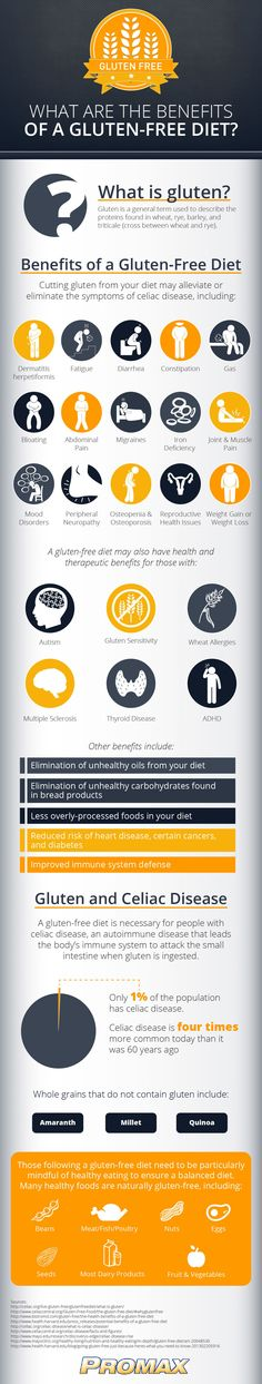 #Infographic that highlights the benefits of a #gluten-free #diet.