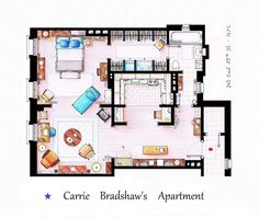 Carrie Bradshaw's Apartment