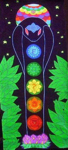 A MAGYAROK TUDÁSA: A kézben - a talpon... benne van az egész ember - Térkép az egészségünkhöz - Reflexzónák - Aura - Csakrák - Csokrok Alchemy Symbols, Spirit, Yamamoto, Character, Art, Paint, Art Background, Kunst, Performing Arts