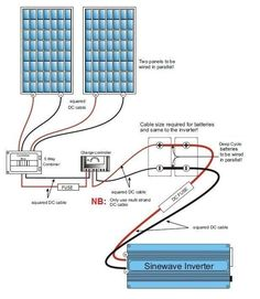 Solar Panels Wiring Diagram #solar #panels #installation
