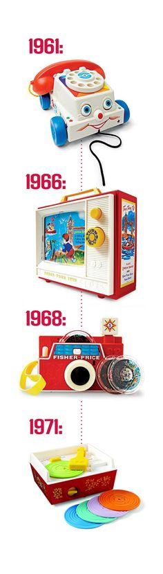 Retro Toys through the ages