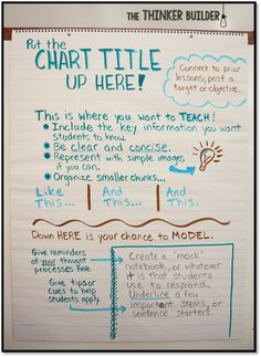 Anchor Chart Intervention! Secrets to Making Effective AND Well-Designed Anchor Charts. Incredible tips from Michael (writer at the Thinker Builder)