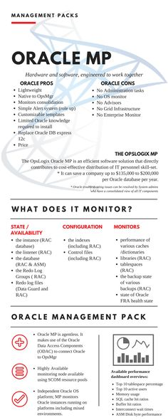 OpsLogix-Oracle-MP.png (800×2000)