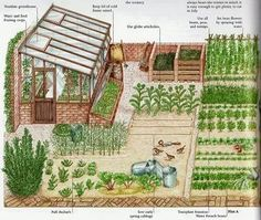 Vegetable garden planning vision boards how we focus on building a dream thornebrook farms garden care backyards garden gardencare 44 awesome one day garden projects ideas that anyone can do Potager Garden, Veg Garden, Vegetable Garden Design, Garden Cottage, Garden Care, Vegetable Gardening, Pool Garden, Container Gardening, Organic Gardening